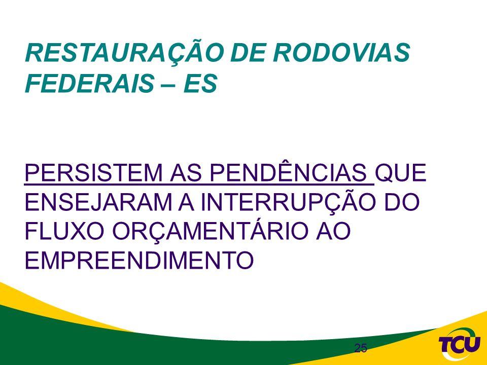 25 RESTAURAÇÃO DE RODOVIAS FEDERAIS – ES PERSISTEM AS PENDÊNCIAS QUE ENSEJARAM A INTERRUPÇÃO DO FLUXO ORÇAMENTÁRIO AO EMPREENDIMENTO