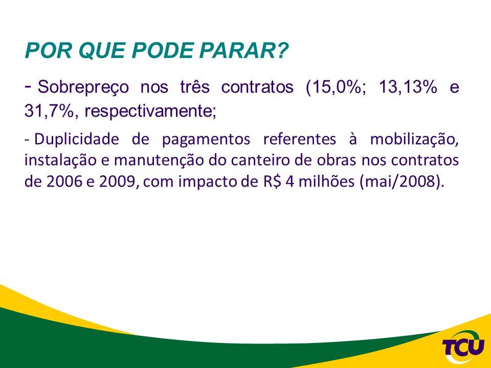 POR QUE PODE PARAR? - Sobrepreço nos três contratos (15,0%; 13,13% e 31,7%, respectivamente; - Duplicidade de pagamentos referentes à mobilização, ins