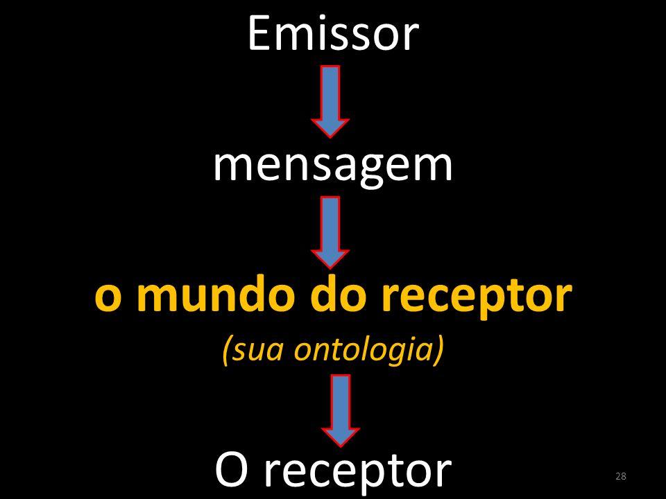 Emissor mensagem o mundo do receptor (sua ontologia) O receptor 28