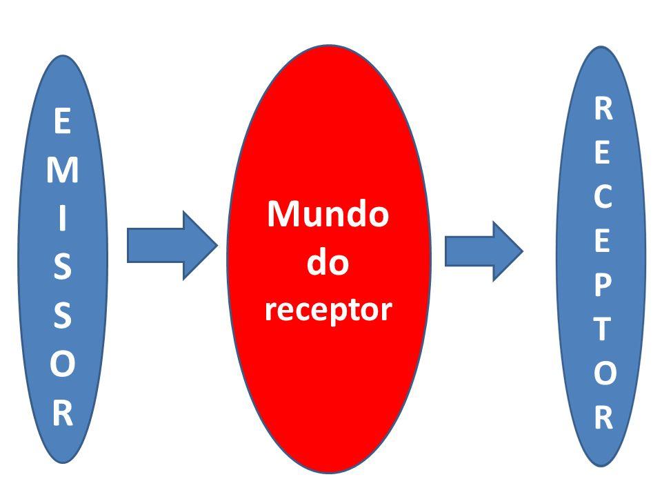 EMISSOREMISSOR RECEPTORRECEPTOR Mundo do receptor