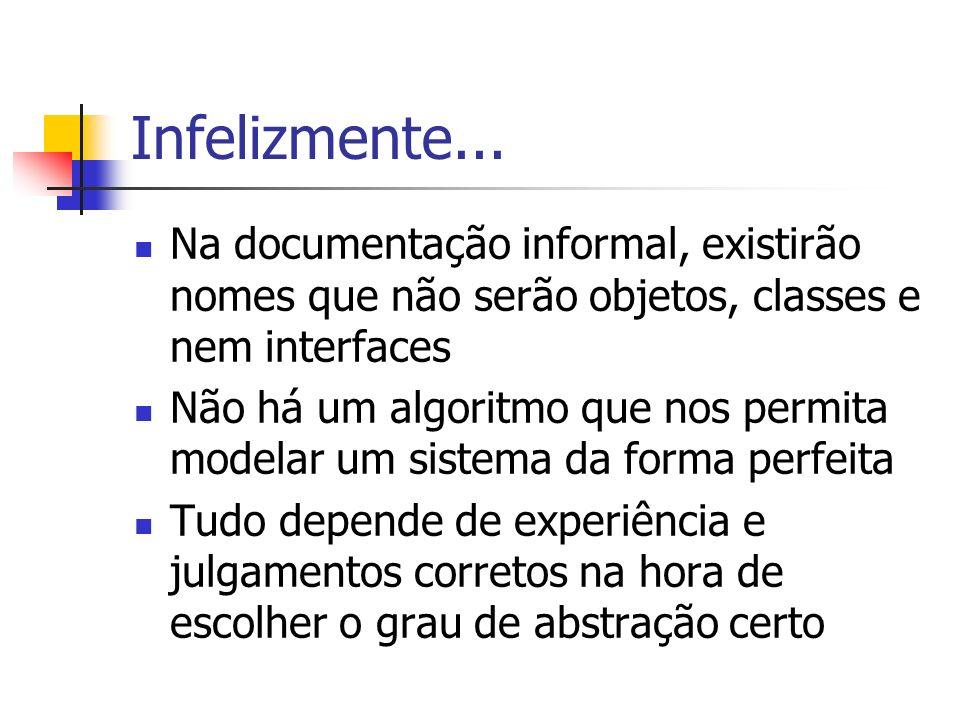 Infelizmente... Na documentação informal, existirão nomes que não serão objetos, classes e nem interfaces Não há um algoritmo que nos permita modelar