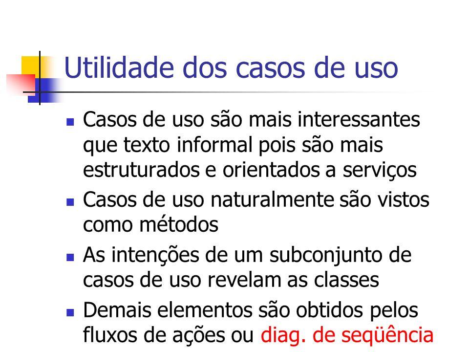Utilidade dos casos de uso Casos de uso são mais interessantes que texto informal pois são mais estruturados e orientados a serviços Casos de uso natu