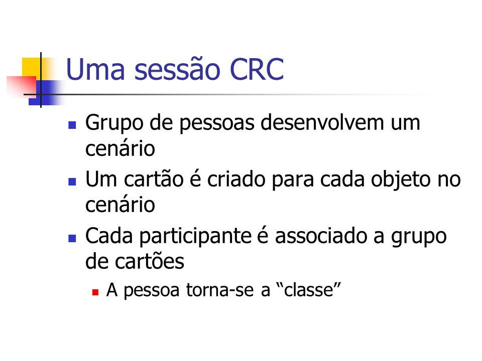Uma sessão CRC Grupo de pessoas desenvolvem um cenário Um cartão é criado para cada objeto no cenário Cada participante é associado a grupo de cartões