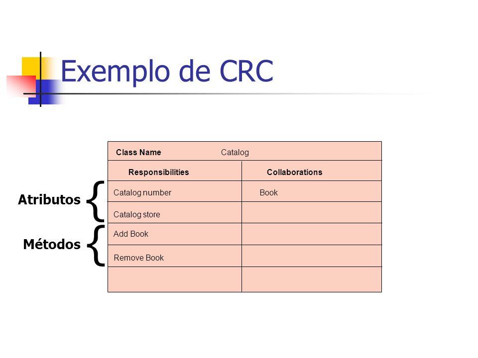 Exemplo de CRC Class Name Catalog ResponsibilitiesCollaborations Catalog number Remove Book Add Book Book Catalog store { { Atributos Métodos