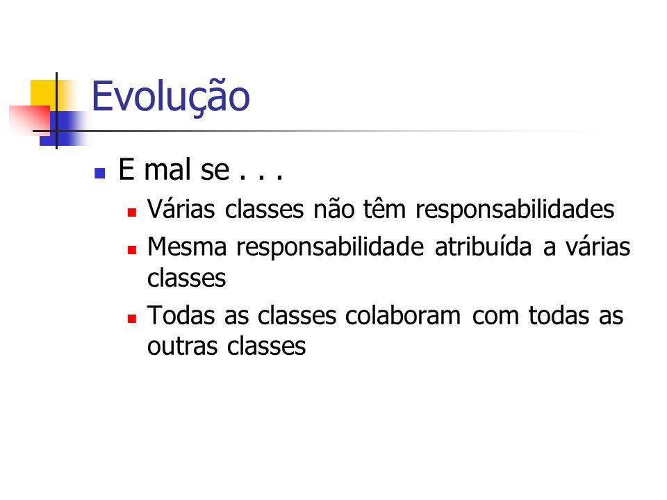 Evolução E mal se... Várias classes não têm responsabilidades Mesma responsabilidade atribuída a várias classes Todas as classes colaboram com todas a