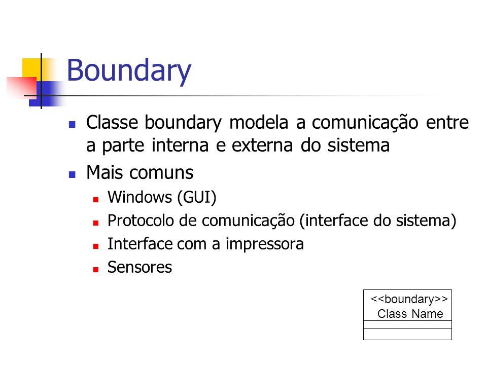 Boundary Classe boundary modela a comunicação entre a parte interna e externa do sistema Mais comuns Windows (GUI) Protocolo de comunicação (interface