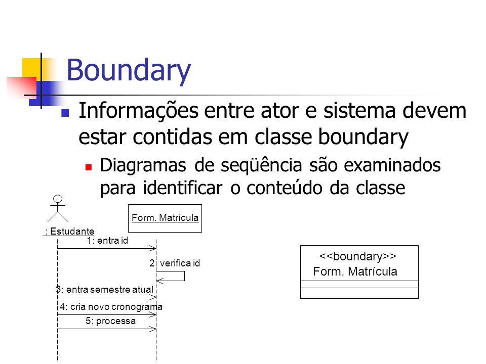 Boundary Informações entre ator e sistema devem estar contidas em classe boundary Diagramas de seqüência são examinados para identificar o conteúdo da
