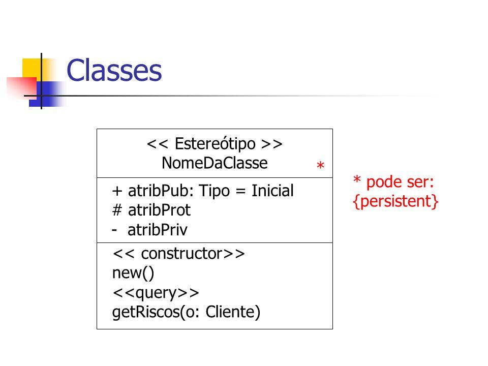 Semântica das Classes A descrição da classe deve Focar em seu propósito (funcionalidade) e não em sua implementação Na análise, as classes só devem estar relacionadas ao domínio do problema Essência é O QUÊ e não COMO AnáliseProjeto