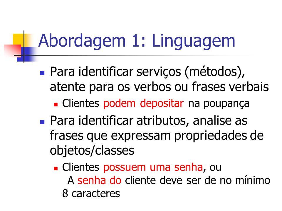 Abordagem 1: Linguagem Verbos também podem identificar associações entre objetos, classes ou interfaces Uma disciplina tem pelo menos 3 alunos matriculados Assim como, relacionamentos de herança, dependência, etc.