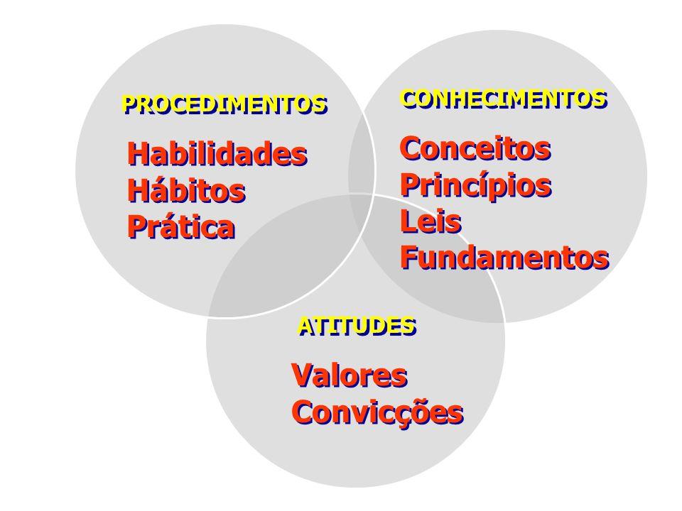 BASE FILOSÓFICA DO ENSINO RELAÇÃO DIALÓGICA ENTRE OS CAMPOS DO CONHECIMENTO; RELAÇÃO DIALÓGICA ENTRE OS CAMPOS DO CONHECIMENTO; CONHECIMENTO DA COMPLE