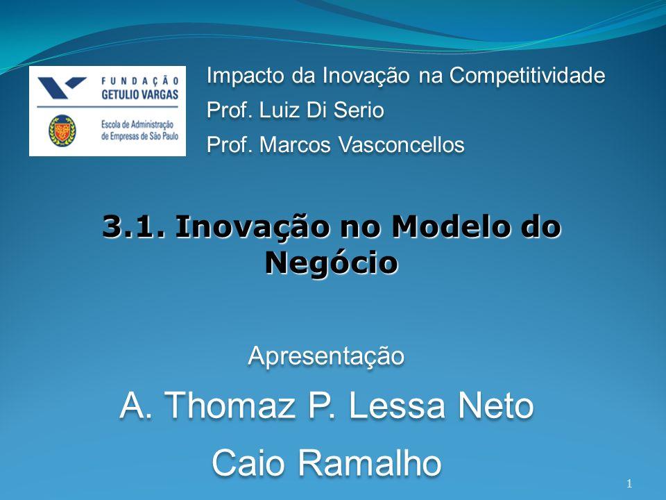 1 3.1. Inovação no Modelo do Negócio Impacto da Inovação na Competitividade Prof. Luiz Di Serio Prof. Marcos Vasconcellos Impacto da Inovação na Compe