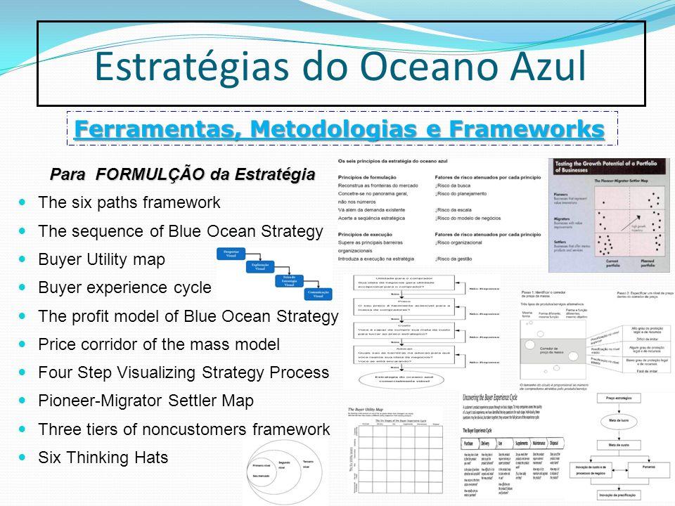 Estratégias do Oceano Azul 14 Ferramentas, Metodologias e Frameworks Para FORMULÇÃO da Estratégia The six paths framework The sequence of Blue Ocean S