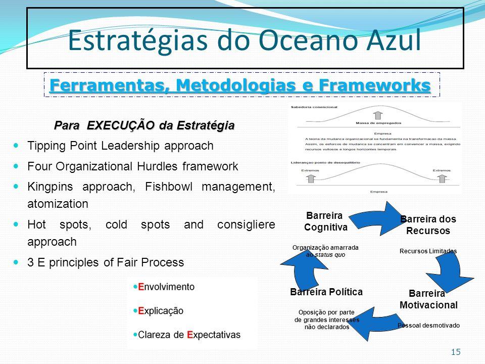 Estratégias do Oceano Azul 15 Ferramentas, Metodologias e Frameworks Para EXECUÇÃO da Estratégia Tipping Point Leadership approach Four Organizational