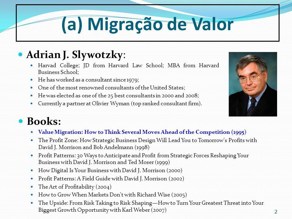 33 Value Migration (Adrian Slywotzky) http://feedroom.businessweek.com/index.jsp?fr_story=f1e303d 182cb955679b63038289c3fca5b3e78e8 How does Profit Happen (Adrian Slywotzky) http://www.youtube.com/watch?v=EKJ4zmmahMg (a) Migração de Valor