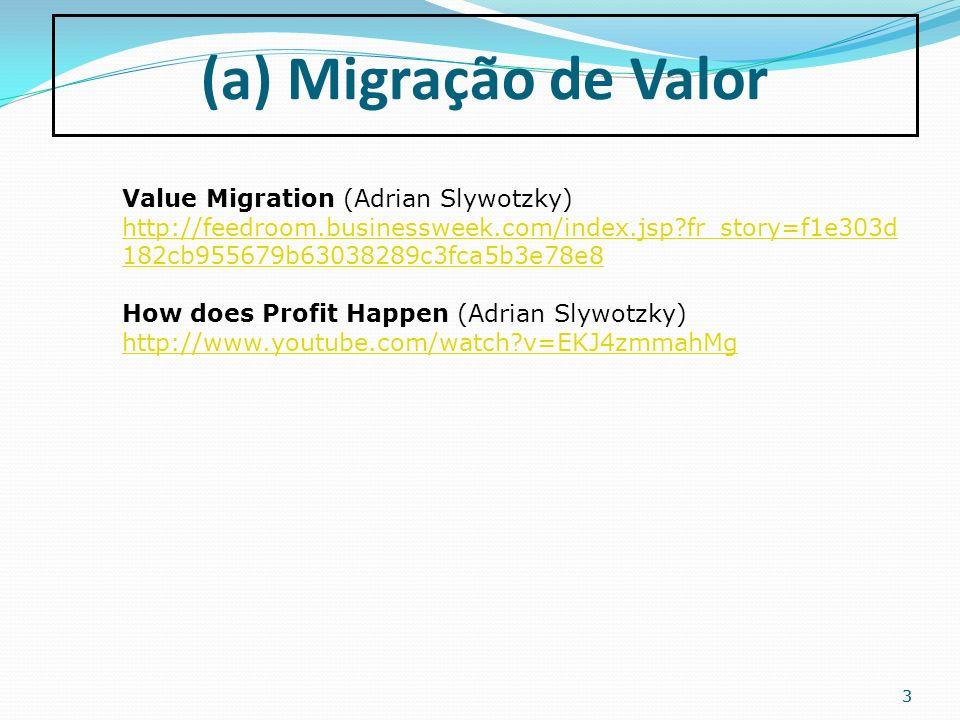 33 Value Migration (Adrian Slywotzky) http://feedroom.businessweek.com/index.jsp?fr_story=f1e303d 182cb955679b63038289c3fca5b3e78e8 How does Profit Ha