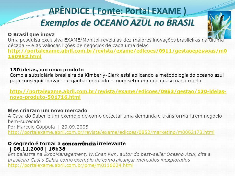 APÊNDICE ( Fonte: Portal EXAME ) Exemplos de OCEANO AZUL no BRASIL 130 ideias, um novo produto Como a subsidiária brasileira da Kimberly-Clark está ap