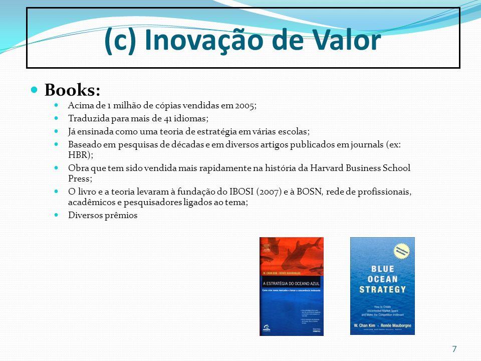 7 Acima de 1 milhão de cópias vendidas em 2005; Traduzida para mais de 41 idiomas; Já ensinada como uma teoria de estratégia em várias escolas; Basead