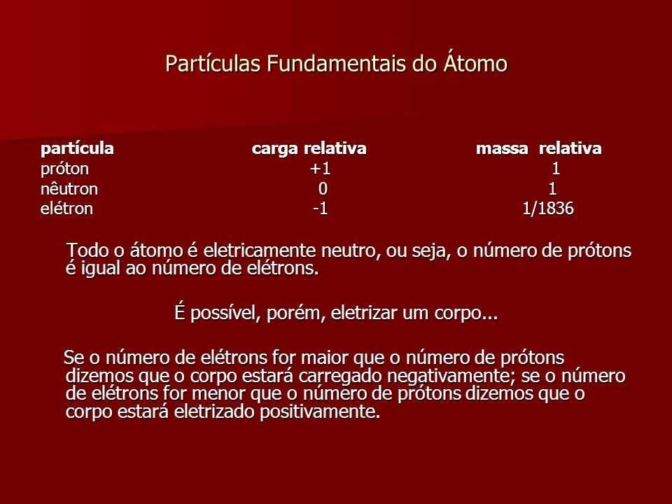 Partículas Fundamentais do Átomo partícula carga relativa massa relativa próton +1 1 nêutron 0 1 elétron -1 1/1836 Todo o átomo é eletricamente neutro