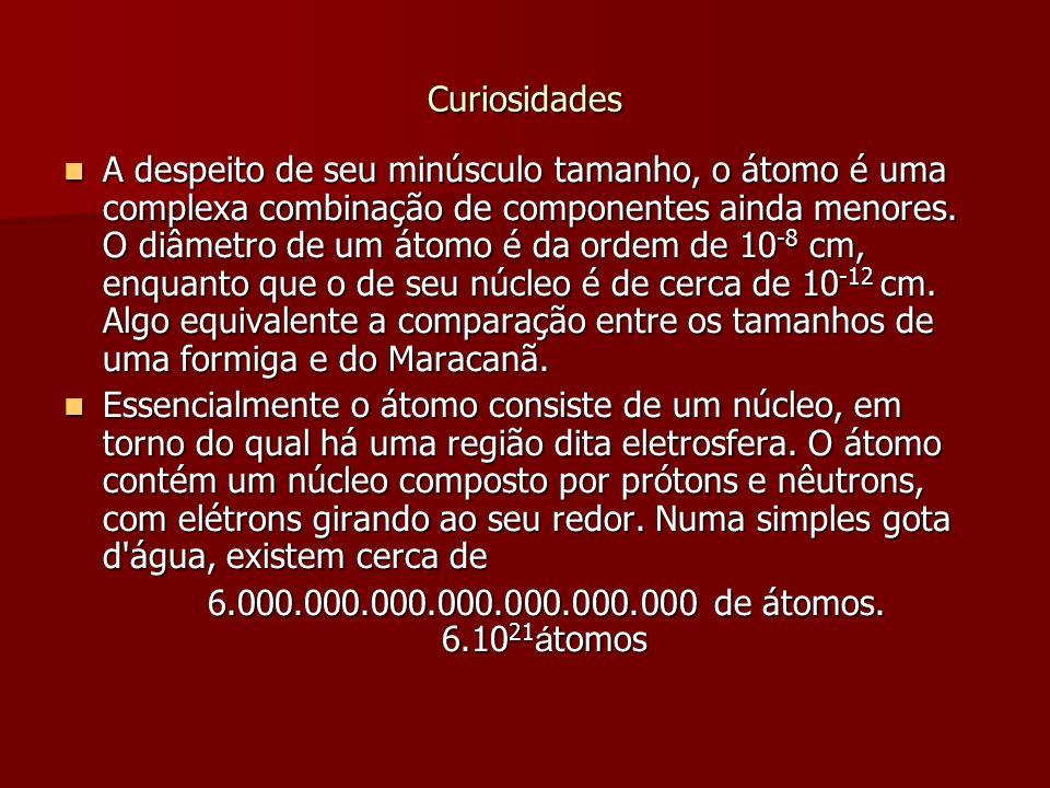 Curiosidades A despeito de seu minúsculo tamanho, o átomo é uma complexa combinação de componentes ainda menores. O diâmetro de um átomo é da ordem de