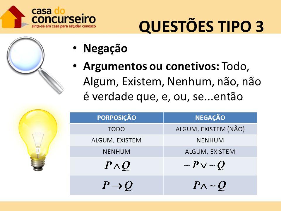 QUESTÕES TIPO 3 Negação Argumentos ou conetivos: Todo, Algum, Existem, Nenhum, não, não é verdade que, e, ou, se...então PORPOSIÇÃONEGAÇÃO TODOALGUM,