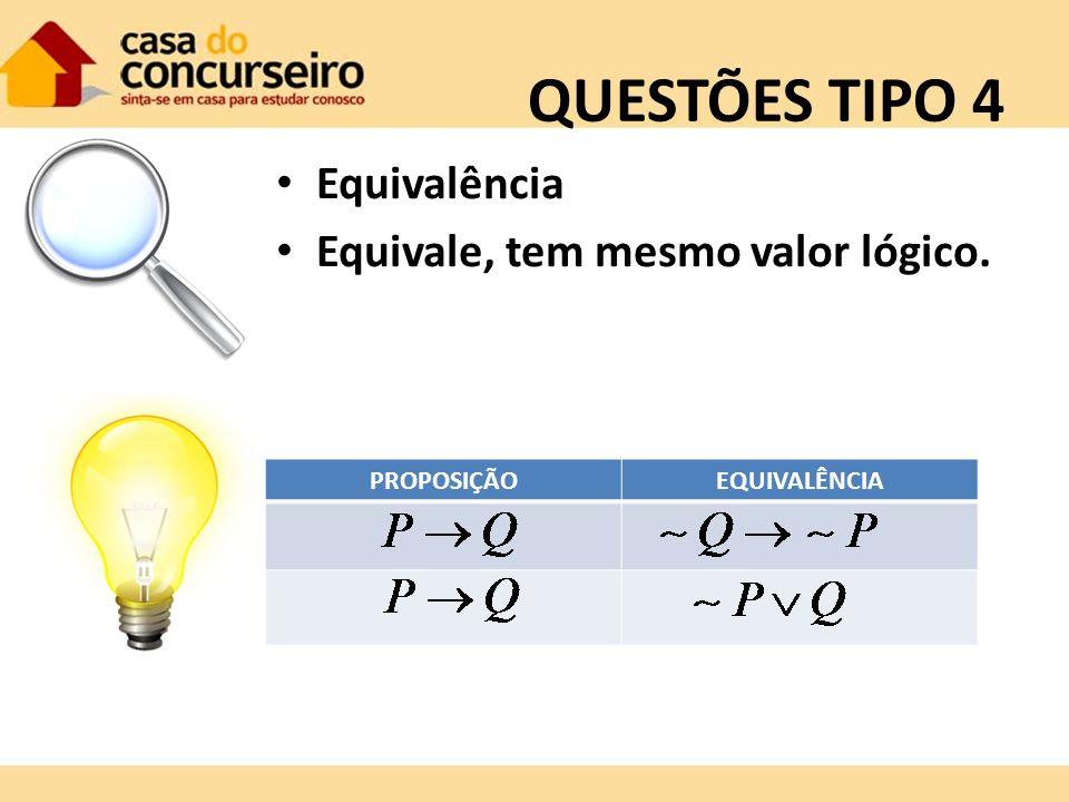 QUESTÕES TIPO 4 Equivalência Equivale, tem mesmo valor lógico. PROPOSIÇÃOEQUIVALÊNCIA