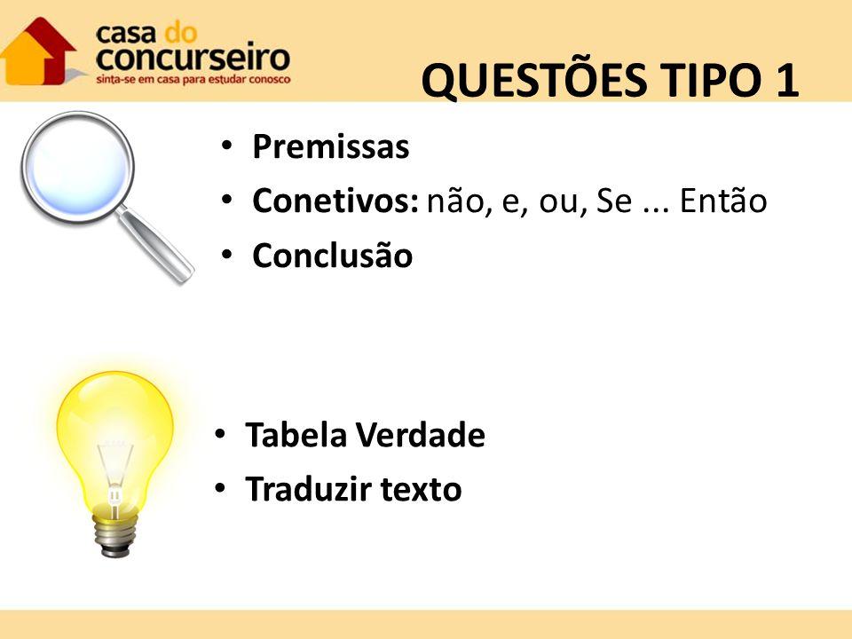 QUESTÕES TIPO 1 Premissas Conetivos: não, e, ou, Se... Então Conclusão Tabela Verdade Traduzir texto