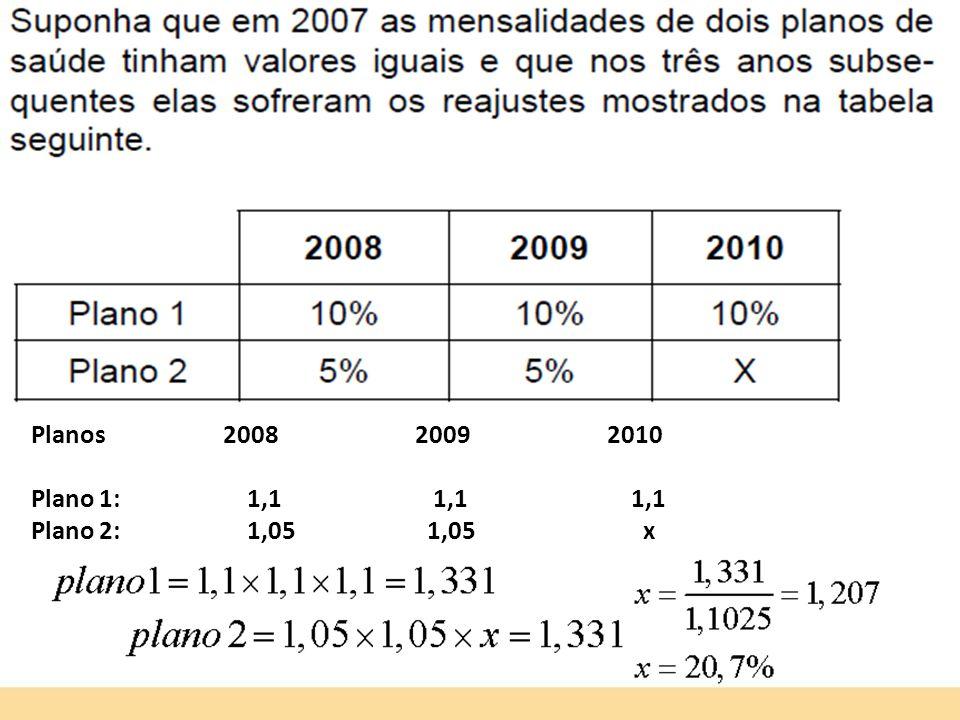 Planos200820092010 Plano 1: 1,1 1,1 1,1 Plano 2: 1,05 1,05 x