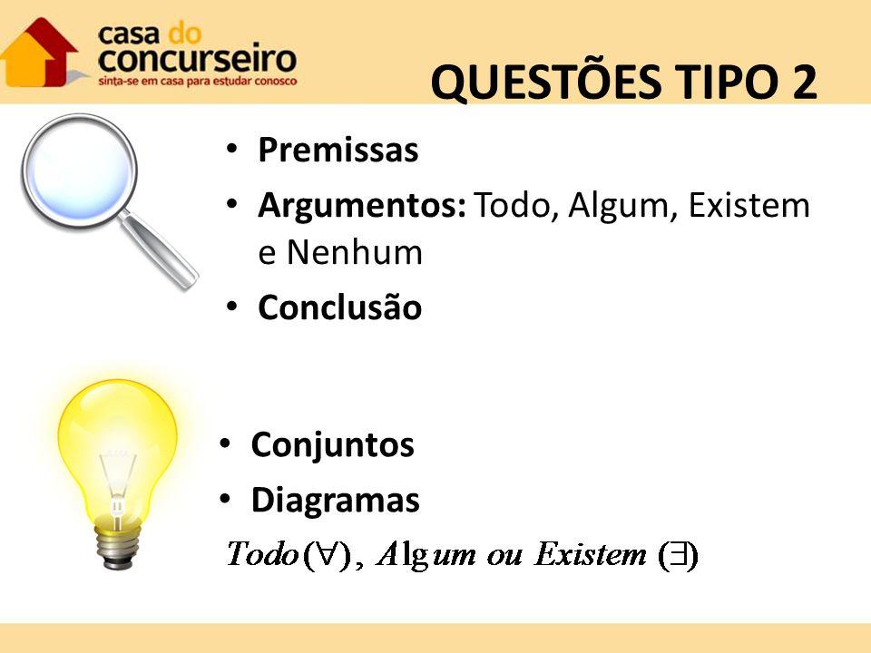 QUESTÕES TIPO 2 Premissas Argumentos: Todo, Algum, Existem e Nenhum Conclusão Conjuntos Diagramas