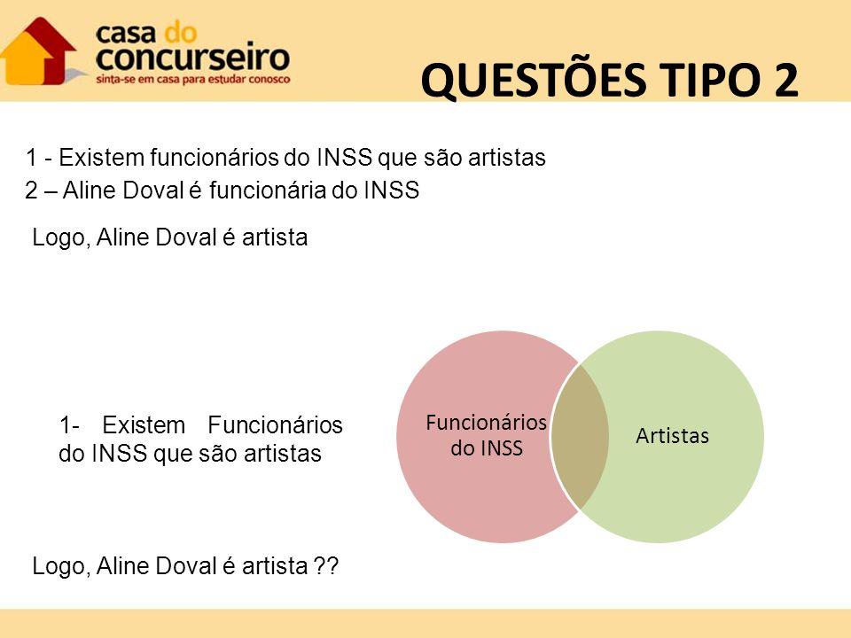 QUESTÕES TIPO 2 1 - Existem funcionários do INSS que são artistas 2 – Aline Doval é funcionária do INSS Logo, Aline Doval é artista Funcionários do IN