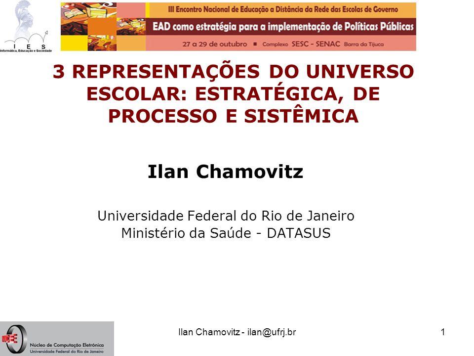 Ilan Chamovitz - ilan@ufrj.br1 3 REPRESENTAÇÕES DO UNIVERSO ESCOLAR: ESTRATÉGICA, DE PROCESSO E SISTÊMICA Ilan Chamovitz Universidade Federal do Rio d