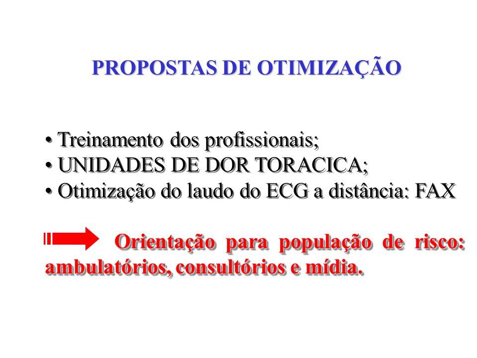 PROPOSTAS DE OTIMIZAÇÃO Treinamento dos profissionais; UNIDADES DE DOR TORACICA; Otimização do laudo do ECG a distância: FAX Orientação para população