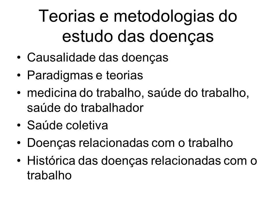 Teorias e metodologias do estudo das doenças Causalidade das doenças Paradigmas e teorias medicina do trabalho, saúde do trabalho, saúde do trabalhado
