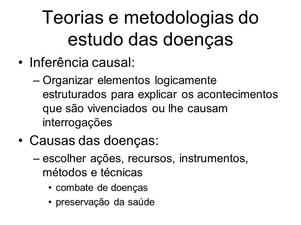 Teorias e metodologias do estudo das doenças Inferência causal: –Organizar elementos logicamente estruturados para explicar os acontecimentos que são