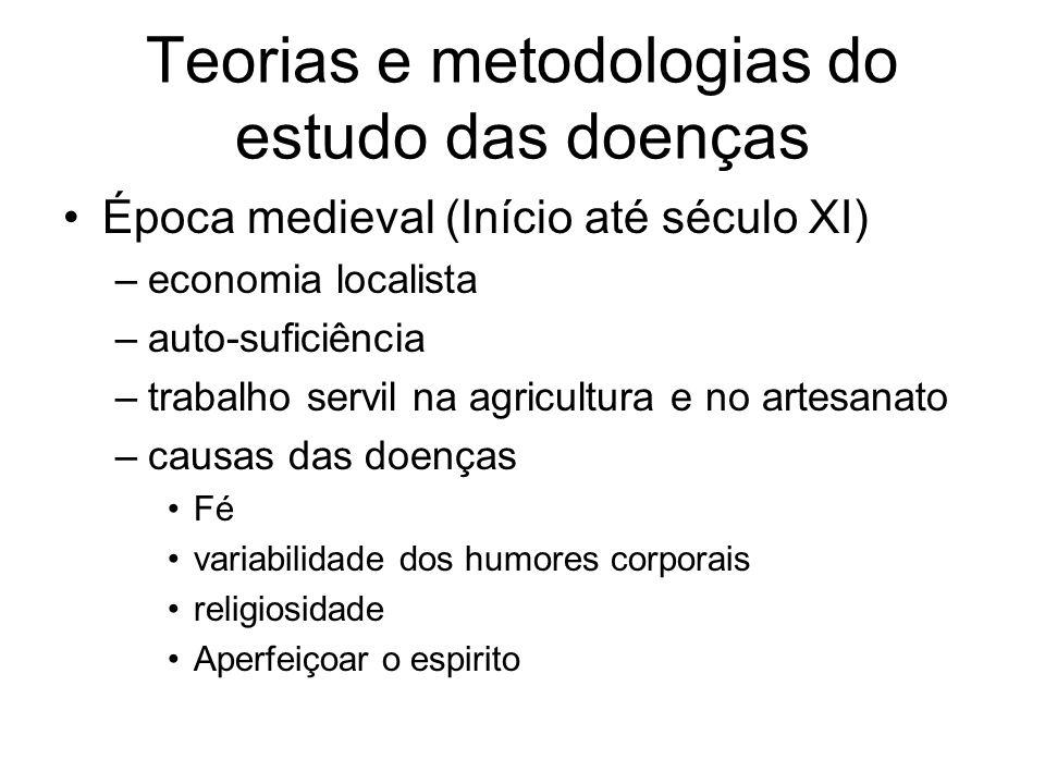 Teorias e metodologias do estudo das doenças Época medieval (Início até século XI) –economia localista –auto-suficiência –trabalho servil na agricultu