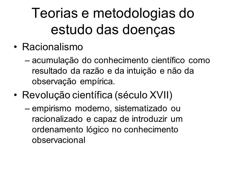 Teorias e metodologias do estudo das doenças Racionalismo –acumulação do conhecimento científico como resultado da razão e da intuição e não da observ