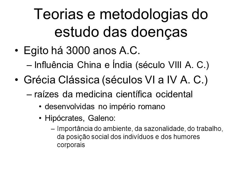 Teorias e metodologias do estudo das doenças Egito há 3000 anos A.C. –Influência China e Índia (século VIII A. C.) Grécia Clássica (séculos VI a IV A.
