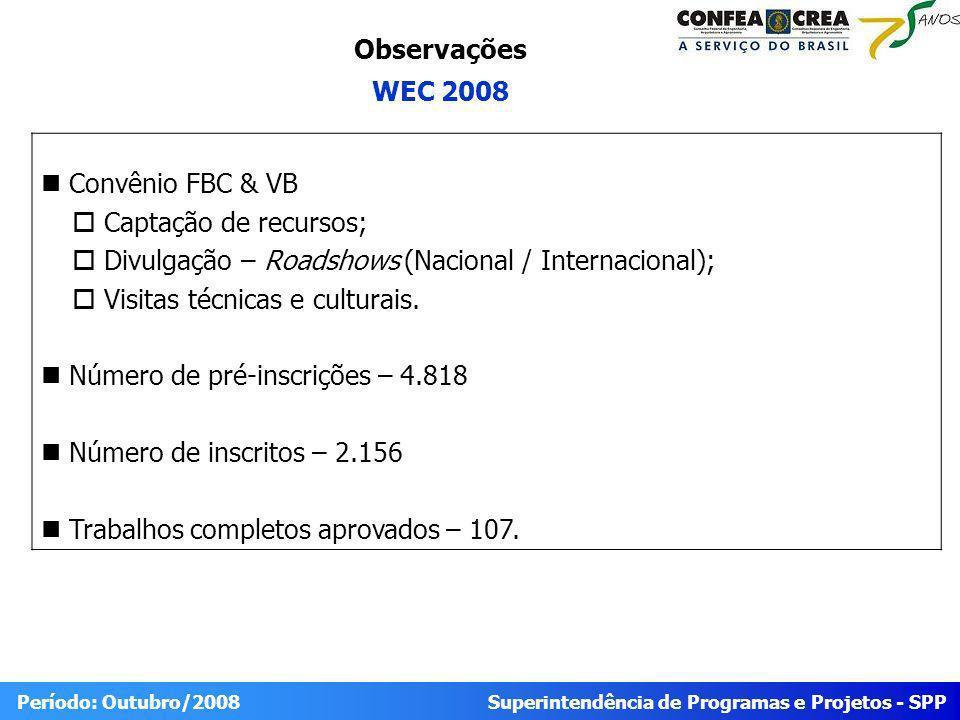 Superintendência de Programas e Projetos - SPP Período: Outubro/2008 Convênio FBC & VB Captação de recursos; Divulgação – Roadshows (Nacional / Internacional); Visitas técnicas e culturais.