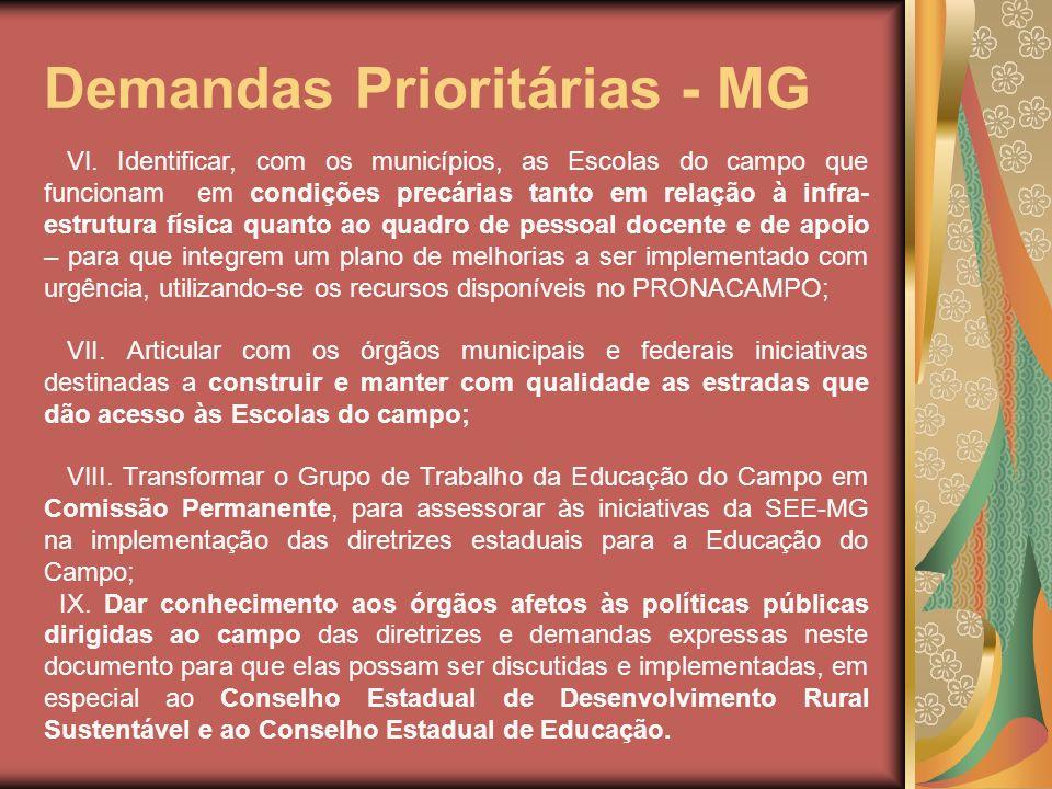 Demandas Prioritárias - MG VI. Identificar, com os municípios, as Escolas do campo que funcionam em condições precárias tanto em relação à infra- estr