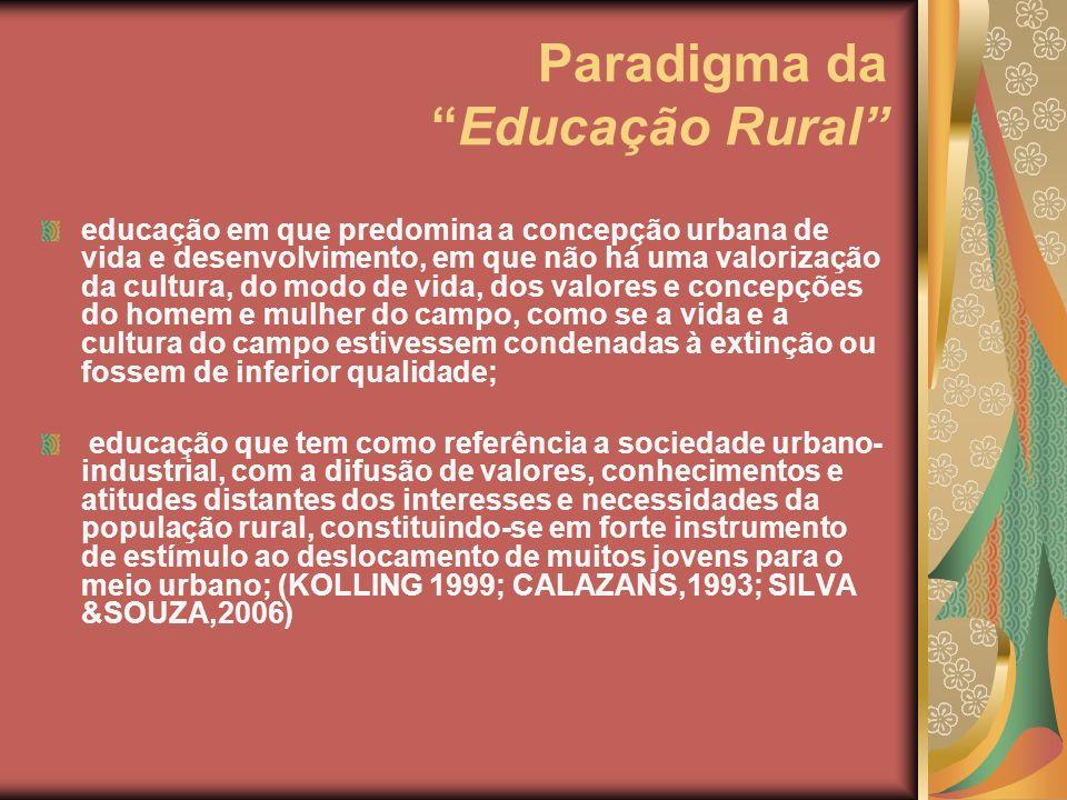Paradigma daEducação Rural educação em que predomina a concepção urbana de vida e desenvolvimento, em que não há uma valorização da cultura, do modo d