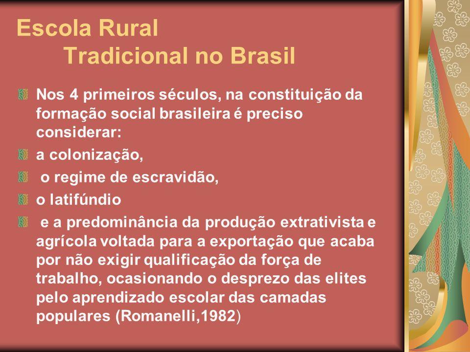 Escola Rural Tradicional no Brasil Nos 4 primeiros séculos, na constituição da formação social brasileira é preciso considerar: a colonização, o regim