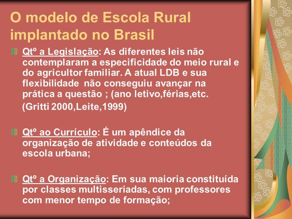 O modelo de Escola Rural implantado no Brasil Qtº a Legislação: As diferentes leis não contemplaram a especificidade do meio rural e do agricultor fam