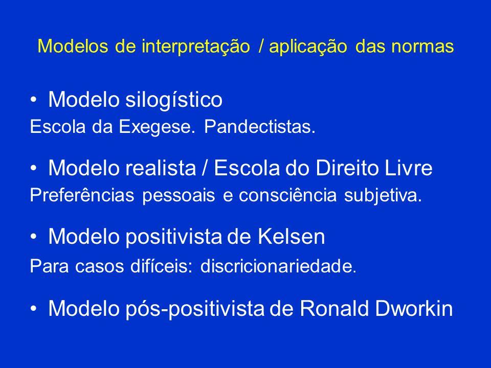 Modelos de interpretação / aplicação das normas Modelo silogístico Escola da Exegese. Pandectistas. Modelo realista / Escola do Direito Livre Preferên