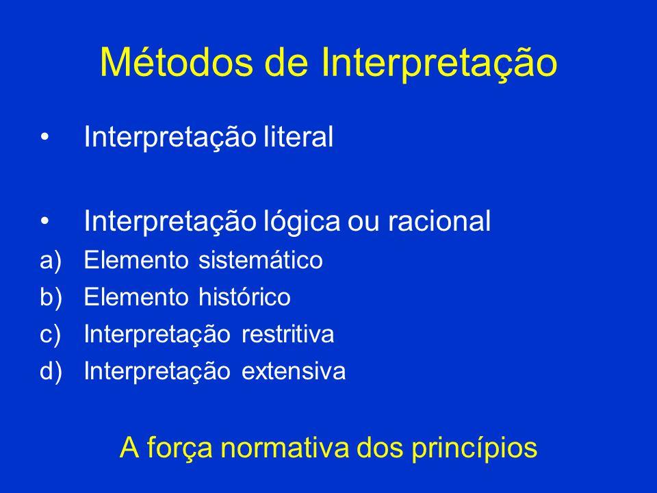 Métodos de Interpretação Interpretação literal Interpretação lógica ou racional a)Elemento sistemático b)Elemento histórico c)Interpretação restritiva