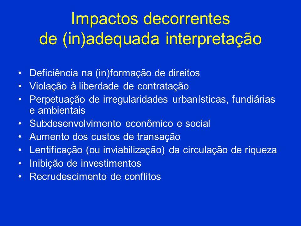 Impactos decorrentes de (in)adequada interpretação Deficiência na (in)formação de direitos Violação à liberdade de contratação Perpetuação de irregula