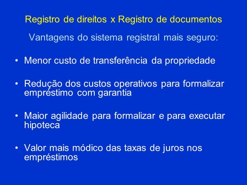 Registro de direitos x Registro de documentos Vantagens do sistema registral mais seguro: Menor custo de transferência da propriedade Redução dos cust