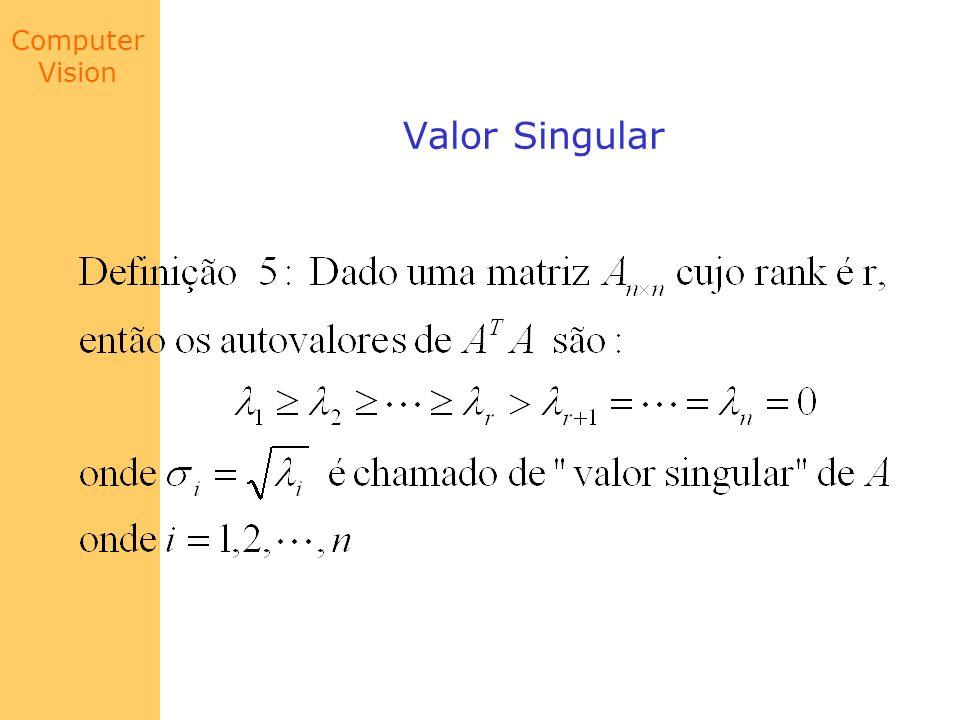 Computer Vision Decomposição do Valor Singular Exemplo numérico no Matlab A = 0.95 0.49 0.46 0.44 0.23 0.89 0.02 0.62 0.61 0.76 0.82 0.79 [U,S,V] = svd(A)