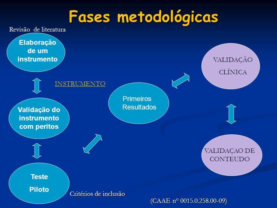 Fases metodológicas Elaboração de um instrumento Validação do instrumento com peritos Primeiros resultados VALIDAÇÃO CLÍNICA (CAAE n° 0015.0.258.00-09