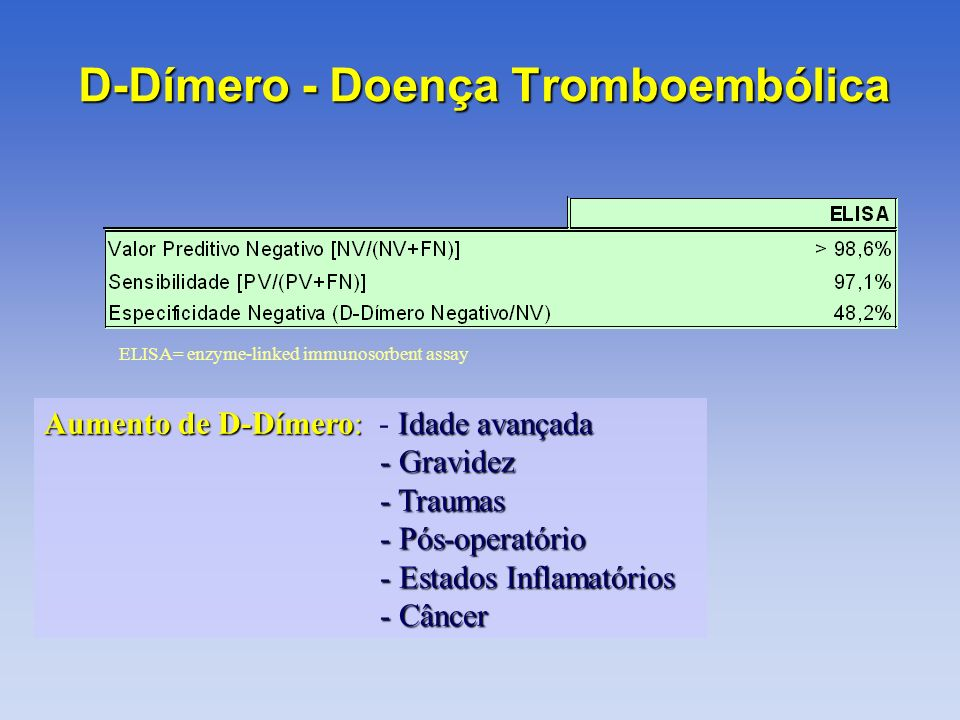 D-Dímero - Doença Tromboembólica ELISA= enzyme-linked immunosorbent assay Aumento de D-Dímero:Idade avançada Aumento de D-Dímero: - Idade avançada - G