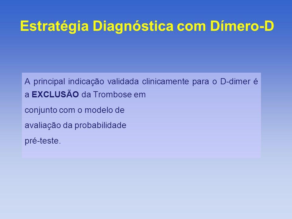 Estratégia Diagnóstica com Dímero-D A principal indicação validada clinicamente para o D-dimer é a EXCLUSÃO da Trombose em conjunto com o modelo de av