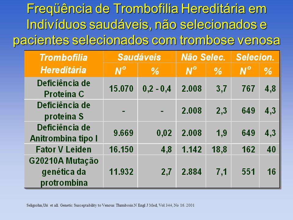 Freqüência de Trombofilia Hereditária em Indivíduos saudáveis, não selecionados e pacientes selecionados com trombose venosa Seligsohn,Uri et all. Gen